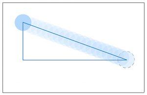 محاسبه مسافت بین دو نقطه در جاوا — از صفر تا صد