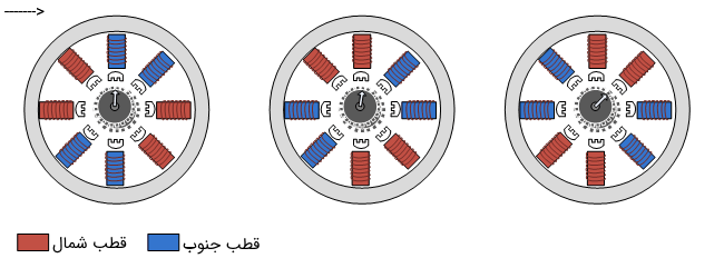 عملکرد موتور پلهای هیبریدی