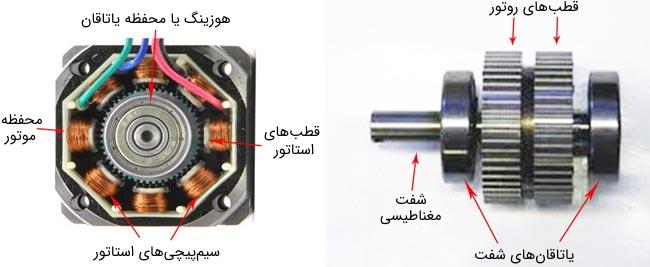 ساختار موتور پله ای