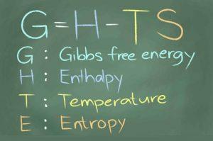 انرژی آزاد گیبس — از صفر تا صد