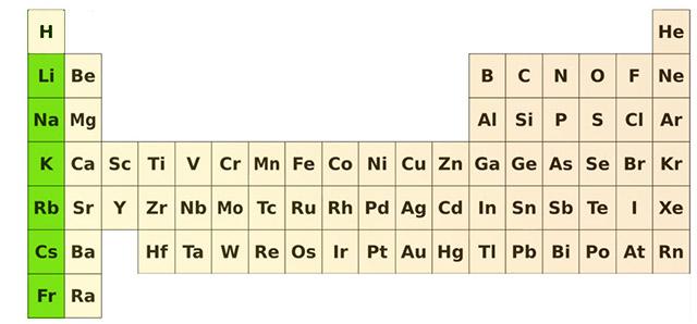 خصوصيات فلزات قليايي