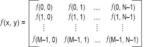 پردازش تصویر در متلب (image Processing in Matlab)