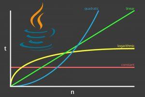 پیچیدگی زمانی عملیات جاوا روی انواع ساختمان داده — به زبان ساده