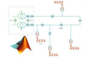 پخش بار نیوتن رافسون در متلب — از صفر تا صد