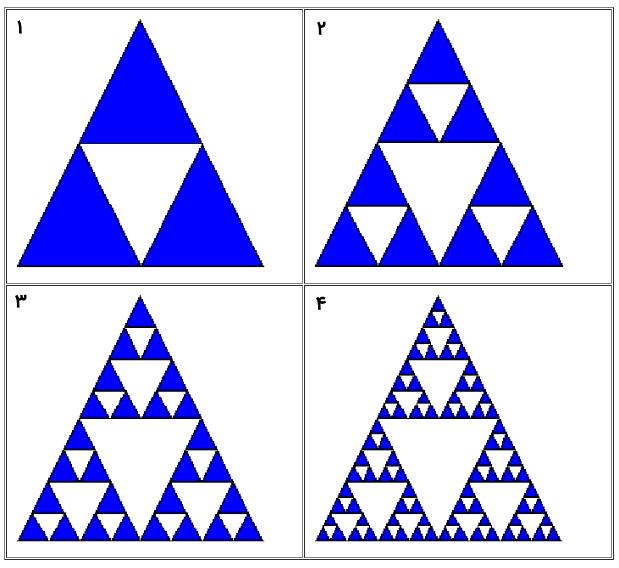 مثلث سیرپینسکی