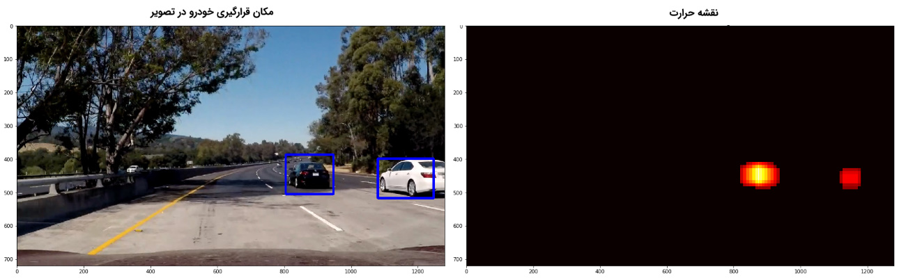 تشخیص و ردیابی خودرو (Vehicle Detection and Tracking)