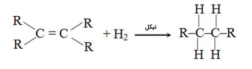 هیدروژناسیون-هیدروکربن