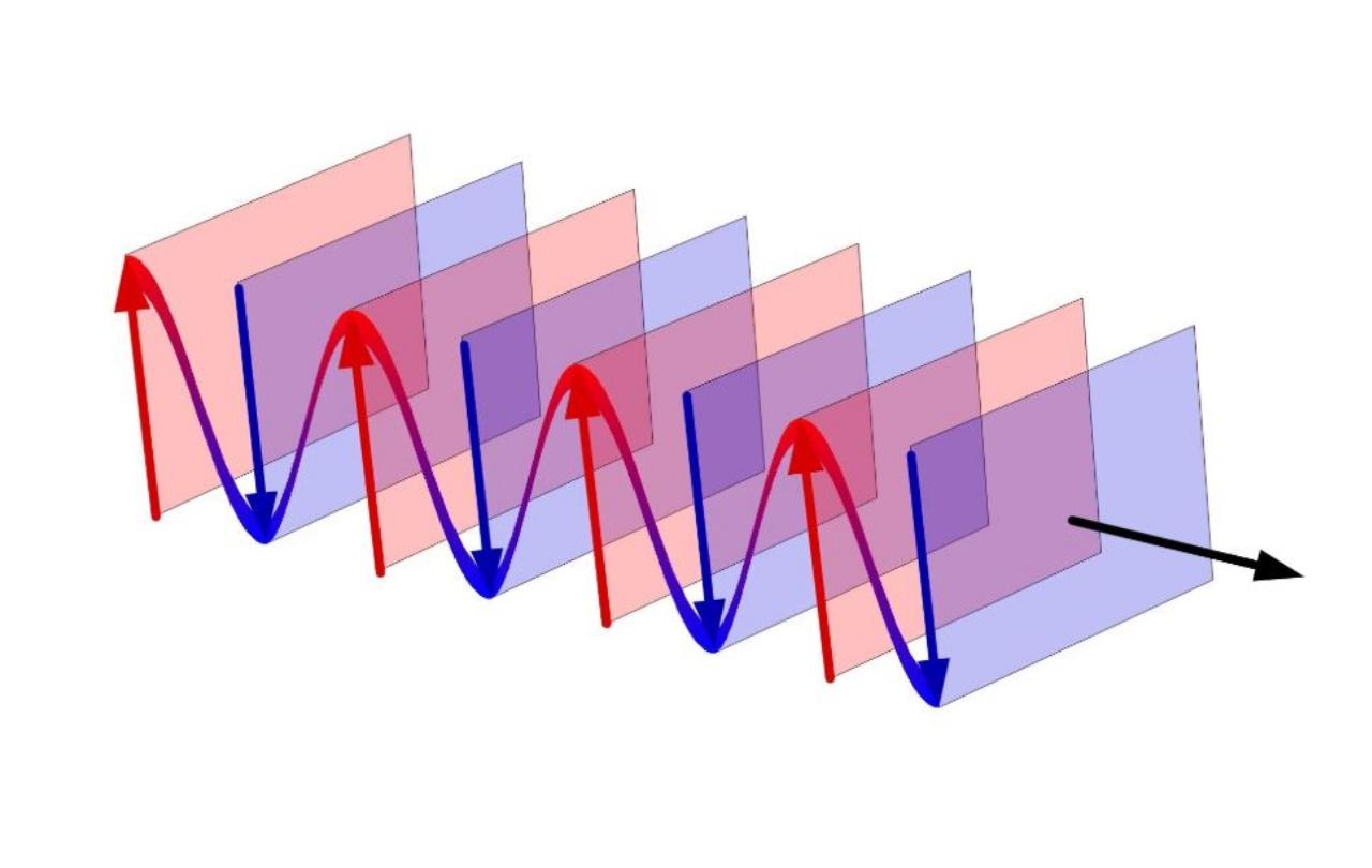 شدت موج — به زبان ساده