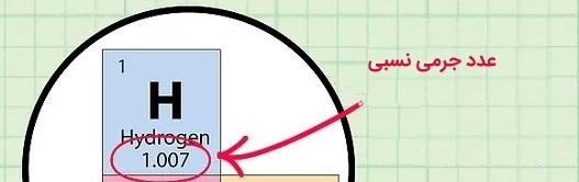 عدد جرمی هیدروژن