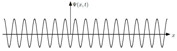 wave-function.JPG
