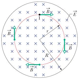 میدان مغناطیسی خازن