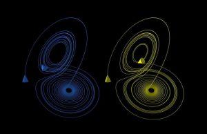 نظریه آشوب — از صفر تا صد