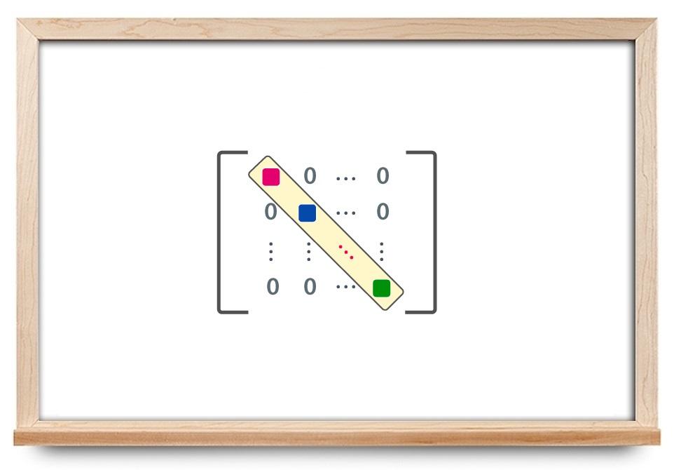 ماتریس قطری و قطری سازی — از صفر تا صد