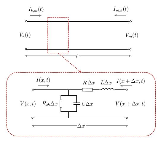 مدل خط با پارامتر توزیع شده تکفاز