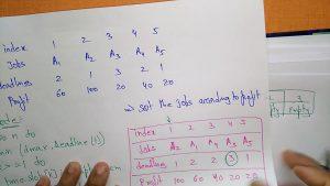 حل مساله تعیین توالی کارها — به زبان ساده