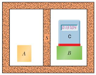 قانون صفرم ترمودینامیک