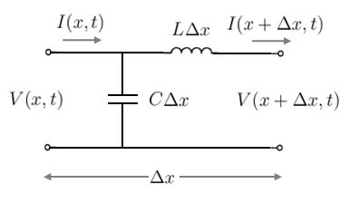 مدل موج سیار خط؛ بخش کوچکی از یک خط تکفاز بدون تلفات
