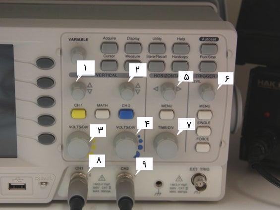 ابزارهای کنترلی در اسلوسکوپ
