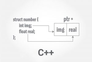 اتصال اشاره گرهای ++C به ساختار — راهنمای کاربردی
