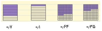 اعداد اعشاری