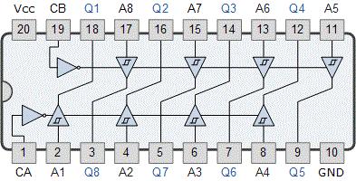 بافر سه حالته هشت تایی 74LS244