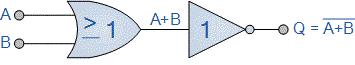اتصال دو گیت OR و NOT به منظور تشکیل گیت NOR