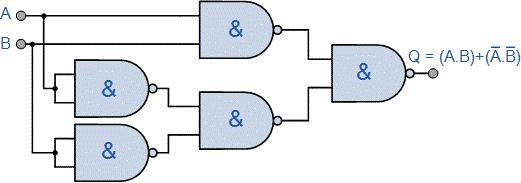 پیادهسازی گیت XNOR با استفاده از گیت NAND