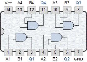 آیسی 7400 مربوط به گیت NAND