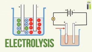 الکترولیز — به زبان ساده