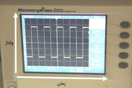 نمایش محورهای اندازهگیری در صفحه نمایشگر اسیلوسکوپ