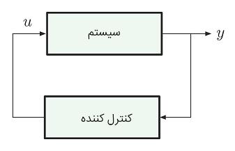 شکل ۳: کنترل کننده فقط در مسیر فیدبک برای بستن حلقه