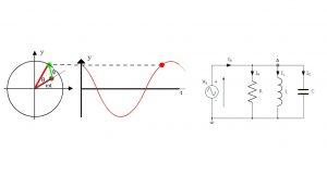 تحلیل حالت دائمی سینوسی — به زبان ساده (+ دانلود فیلم آموزش رایگان)
