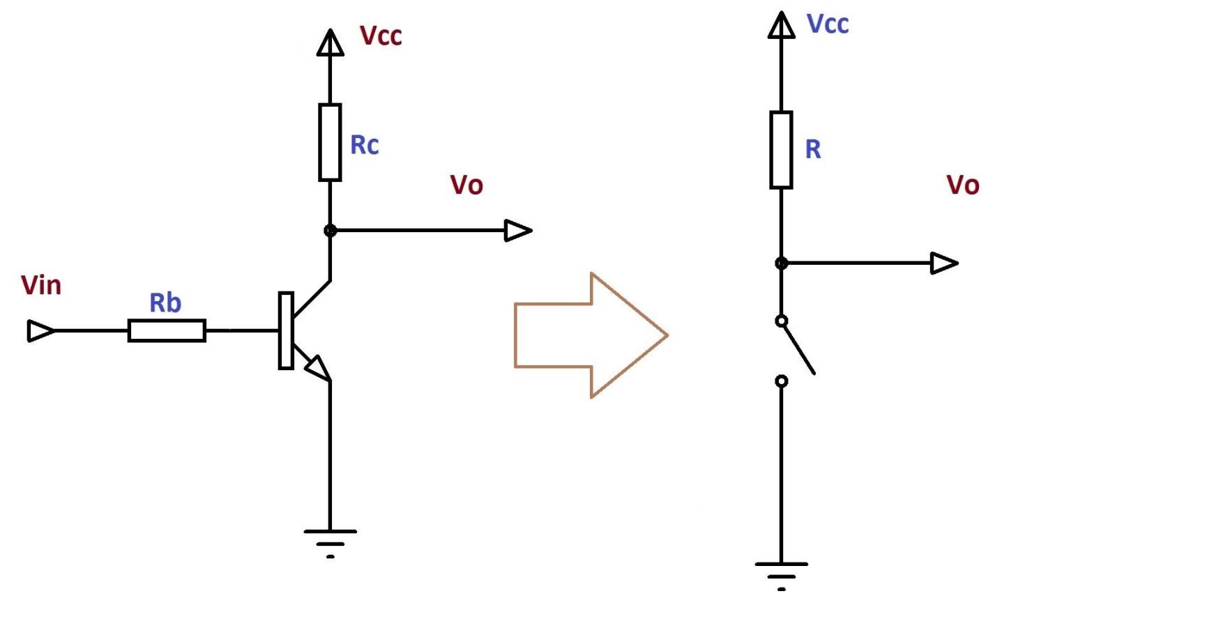 کلید ترانزیستوری — از صفر تا صد