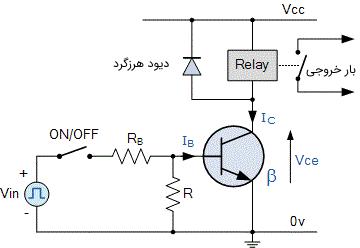 مدار کلید ترانزیستوری NPN