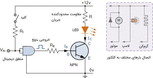 کلید ترانزیستوری منطق دیجیتال