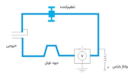 نمونه ای از مدار نوسانساز