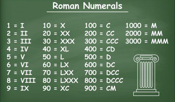 تبدیل اعداد رومی به اعداد صحیح