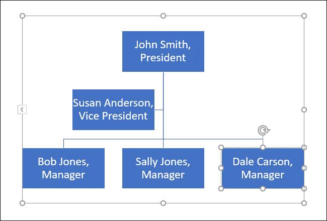 رسم چارت سازمانی در پاورپوینت