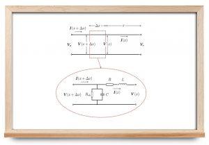 مدل پارامتر توزیع شده خط — از صفر تا صد