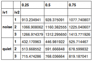 IQR_pandas_interquartile_range_variance