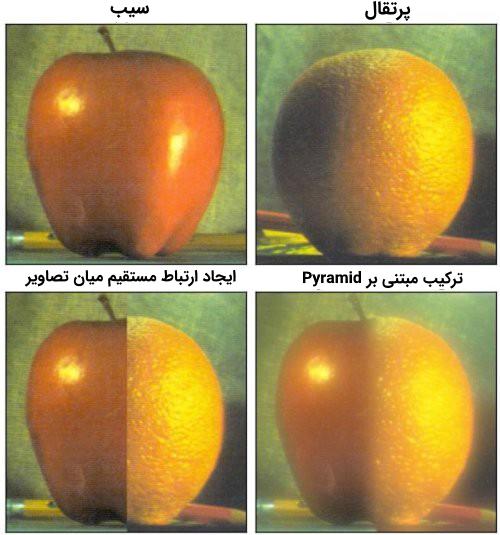 پردازش تصویر با پایتون