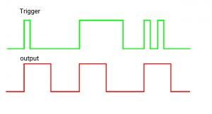 مولتی ویبراتور مونو استابل — راهنمای جامع