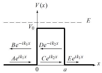 حل معادله شرودینگر