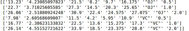 Python-Numpy-Descriptive-summary-statistics-mean-standard-deviation