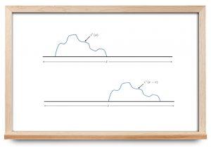 مدل موج سیار خط — از صفر تا صد