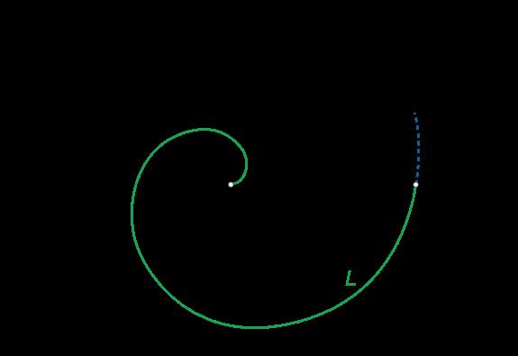 شکل 10