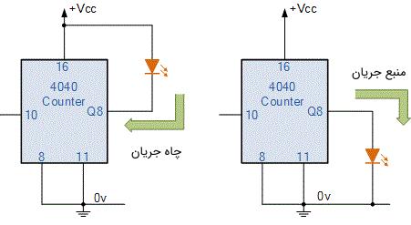 نحوه اتصال شمارنده 4040 در دو مود چاه جریان و منبع جریان