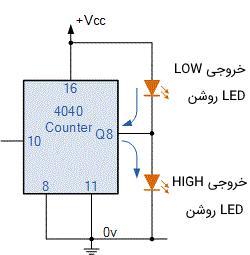 اتصال دو LED به یک خروجی شمارنده