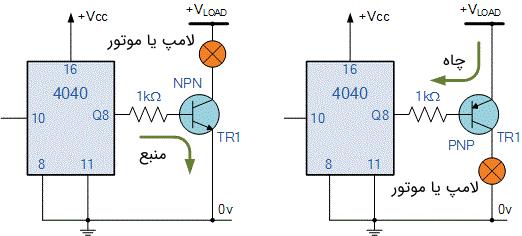 درایو ترانزیستوری شمارنده موجی