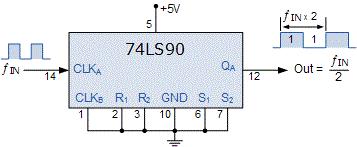 شمارنده باینری استاندارد تقسیمکننده بر ۲ با استفاده از آیسی 74LS90